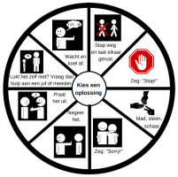 Wheel with possible conflict solutions