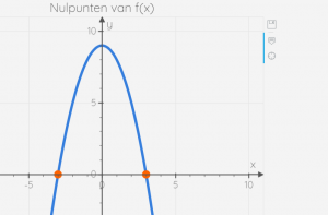 mountain parabola that intersects x-axis in two points