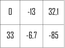 Grid with different types of numbers