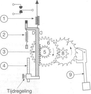 Technologietrappenhuismim bam 2de graad - Vervoeren van een trappenhuis ...